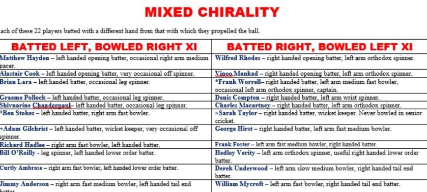 Mixed Chirality