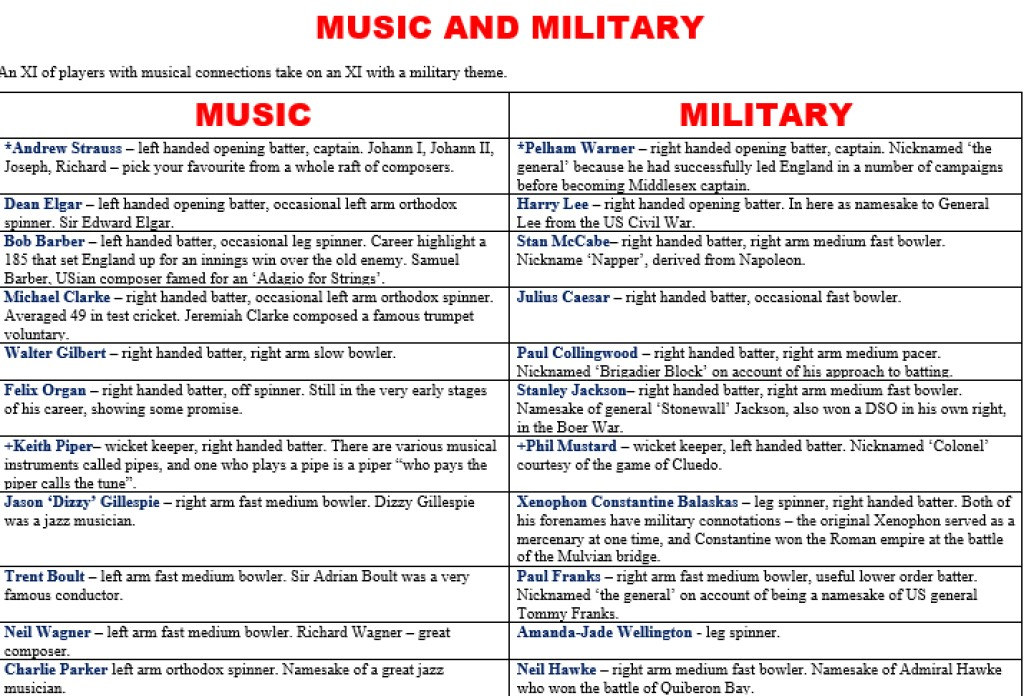 All Time XIs – Music and Military