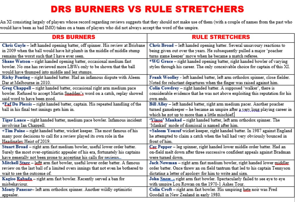 All Time XIs – DRS and UmpiringControversies