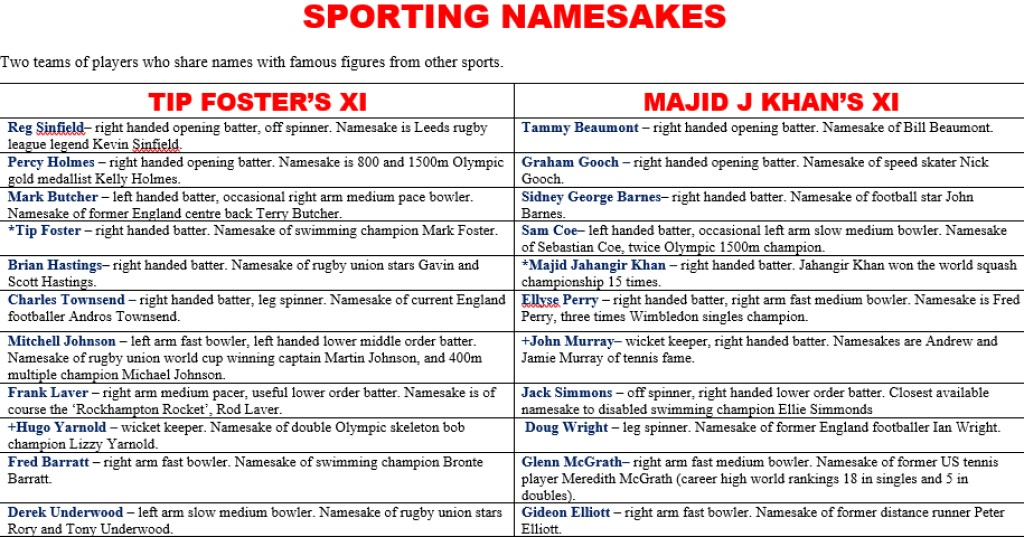All Time XIs -Other Sport Namesakes