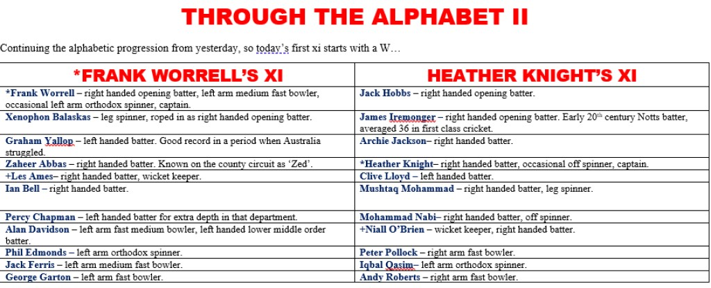 All Time XIs – Through The Alphabet II