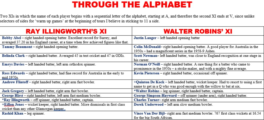 All Time XIs – Through The Alphabet