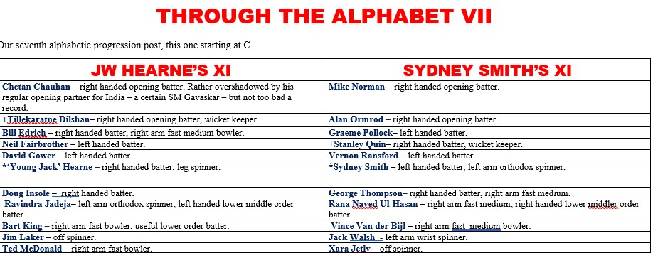 All Time XIs – Through The Alphabet VII