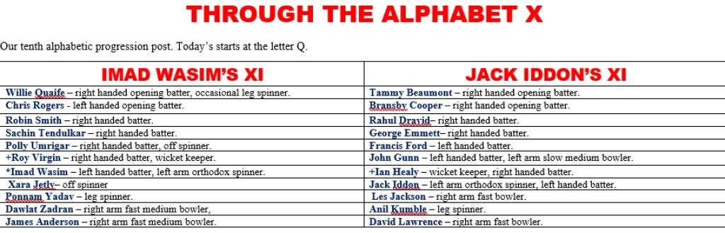 All Time XIs – Through The AlphabetX