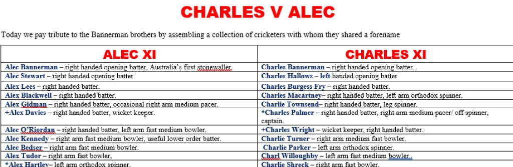 All Time XIs – Charles v Alec