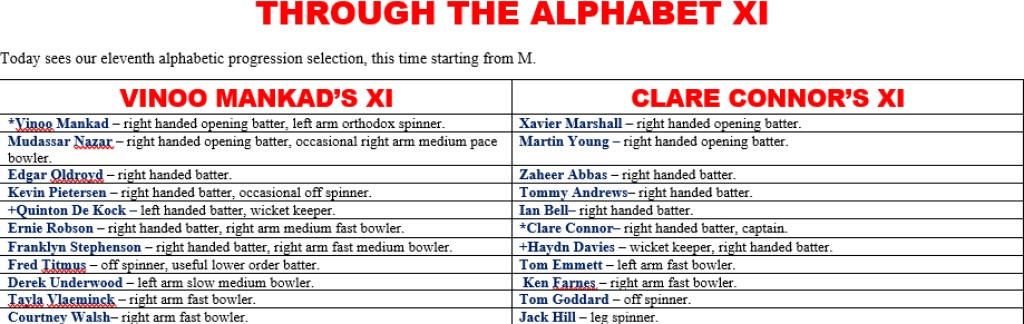 All Time XIs – Through The AlphabetXI