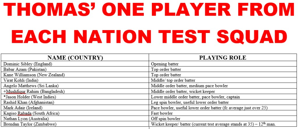TEST XI AND 12TH MAN – ONE PLAYER FROM EACH NATION