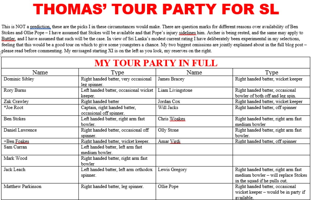 Picking a tour party for Sri Lanka