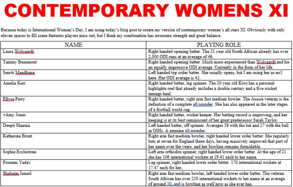 All Time XIs: A Women's XI For International Women'sDay